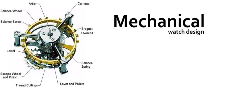 Mechanical wrist watch architecture